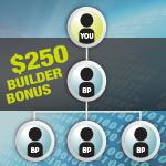 Nerium Builder Bonus