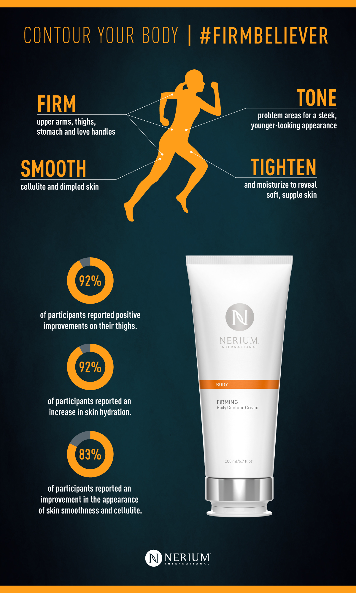 Nerium Firming Body Contour Cream